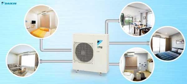 Code Of Air Conditioner Error Daikin How To