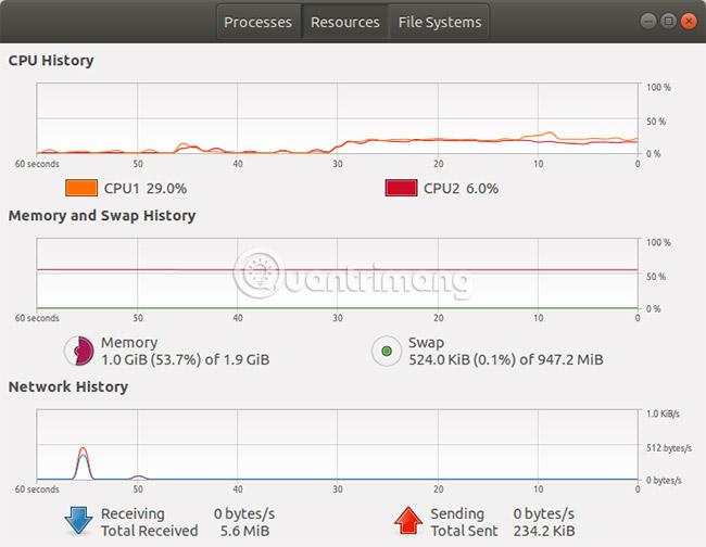 u nepovoljnom položaju dekan meteor  How to check available memory in Ubuntu
