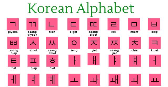 Korean Alphabet And Standard Pronunciation